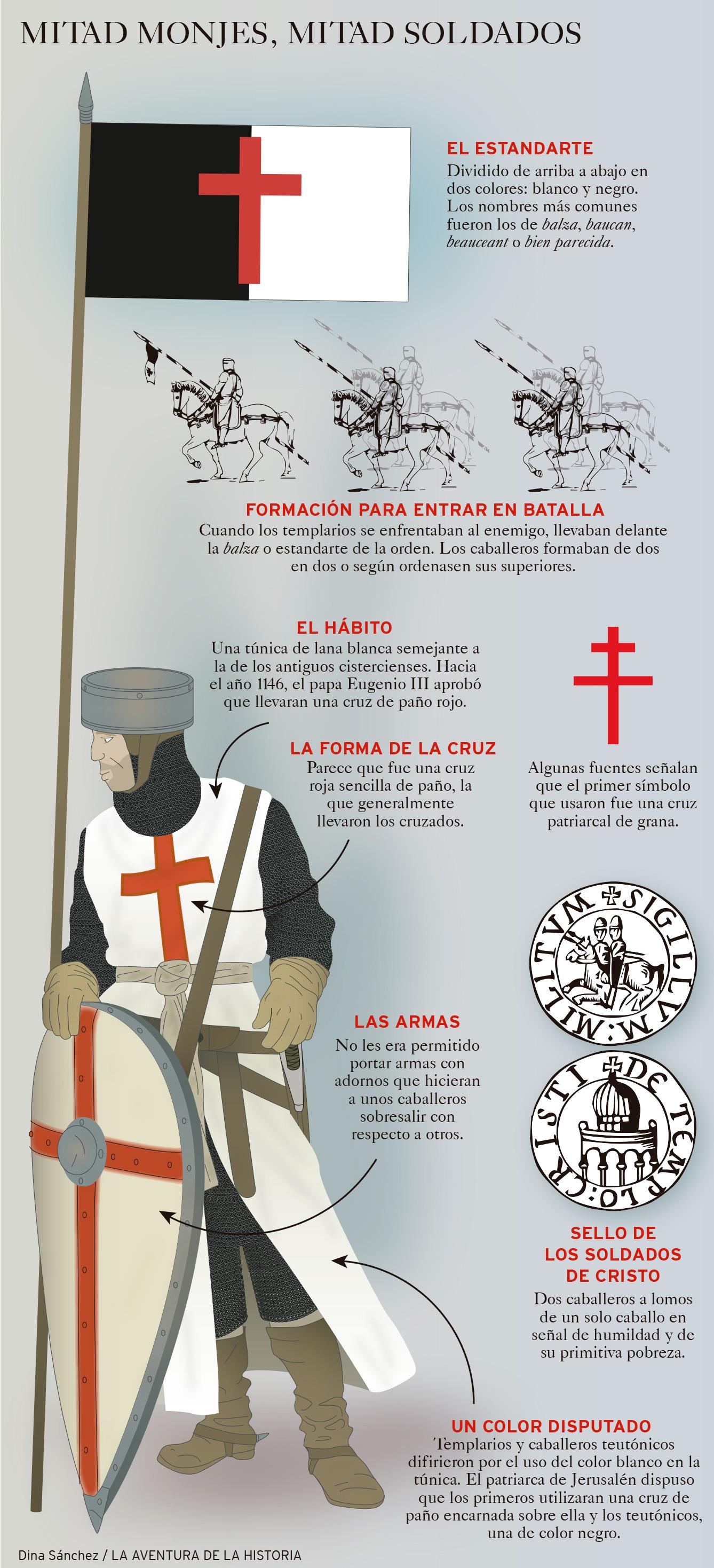 Indumentaria de los Templarios. Infografía